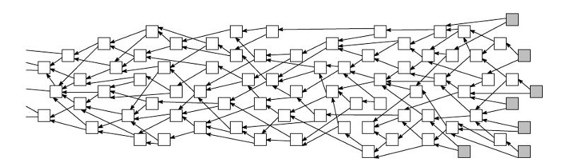 Tangle technology explained