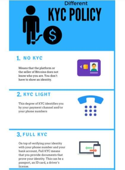 different KYC policy