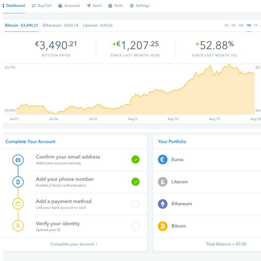 Coinbase review dashboard