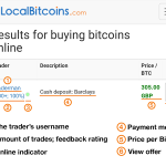 localbitcoins review how to use it