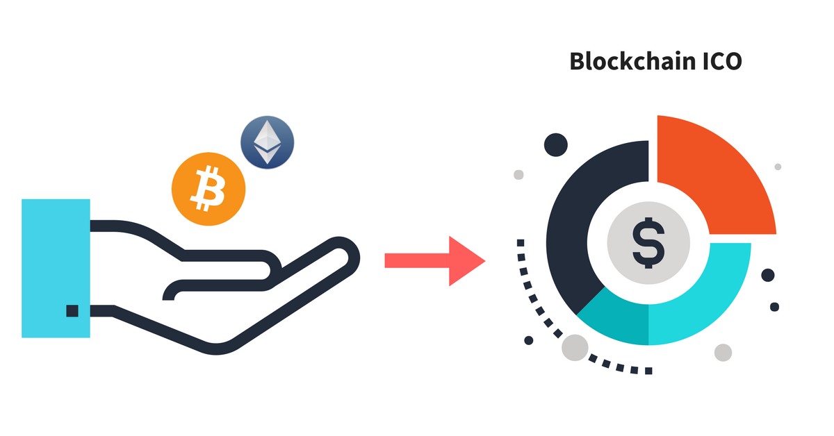 what is the initial coin offering (ICO)