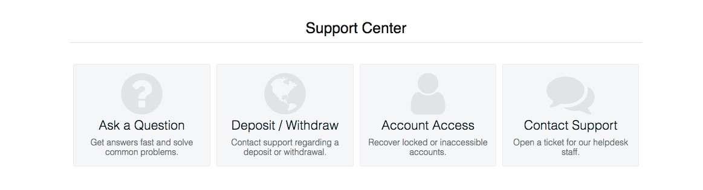 Bitfinex Review Customer Service