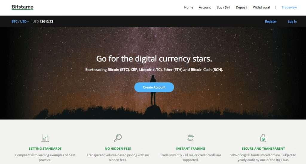 Bitstamp Review Bitcoin trading platform