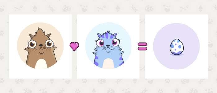 CryptoKitties: How To Play The First Ethereum-Based Game