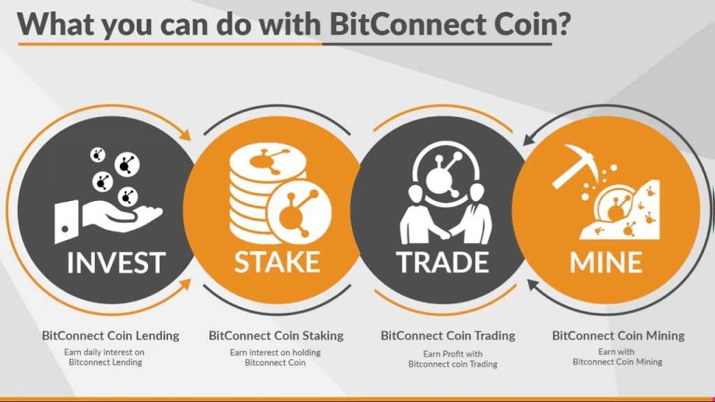 BitConnect scam explained