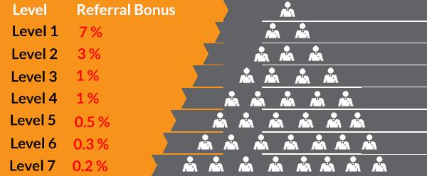 Bitconnect ponzi scheme