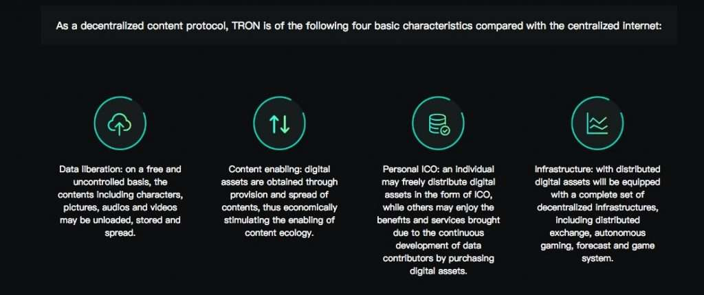 Tron Coin Features