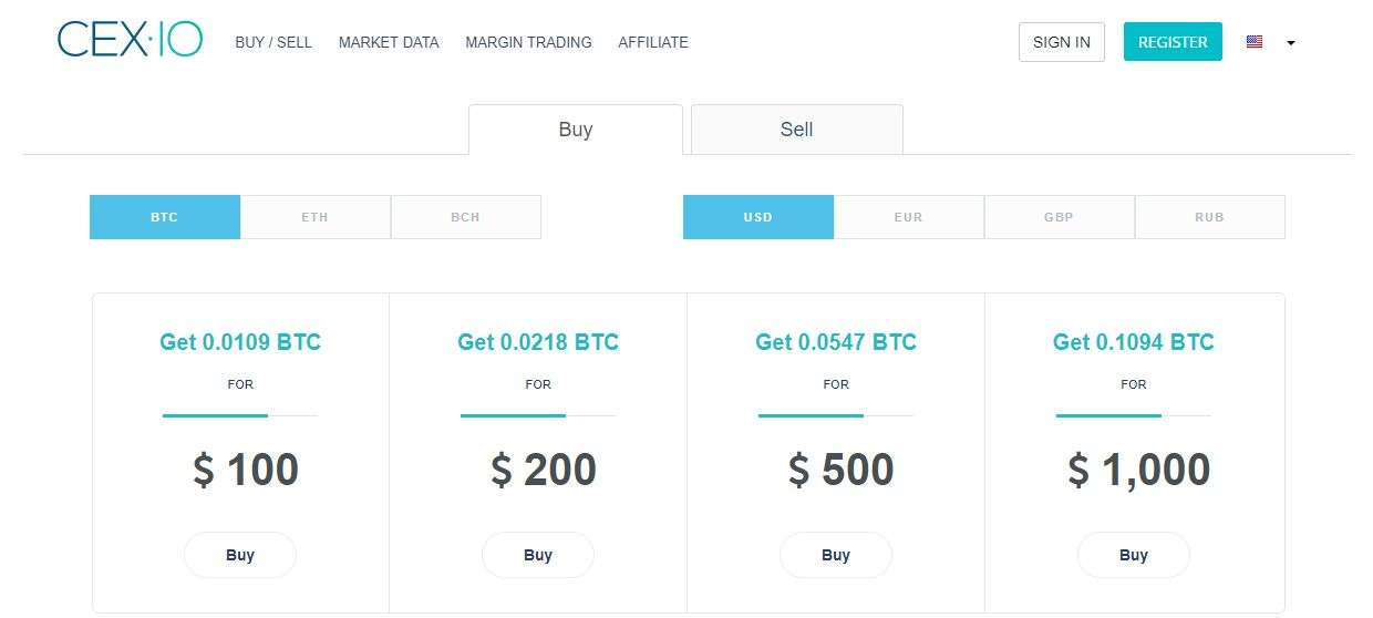 CEX.io buy and sell cryptocurrency