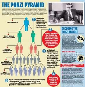 OneCoin Scam:What Happened To The Cryptocurrency Ponzi Scheme?