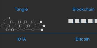 Tangle Vs Blockchain