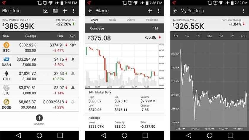 Blockfolio cryptocurrency app