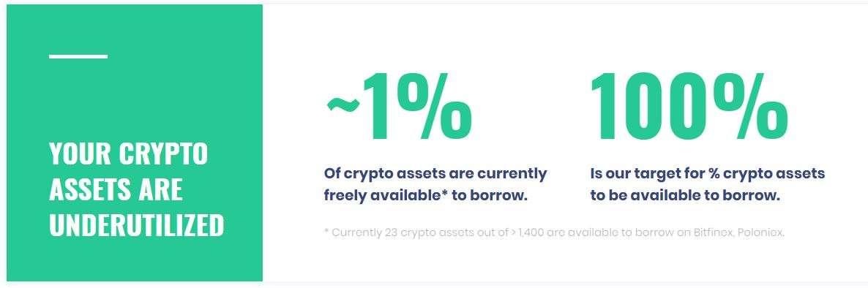 Oxygen trade borrow cryptocurrency