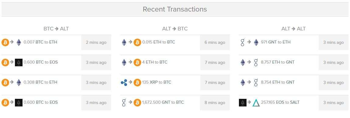 Shapeshift Recent Transactions