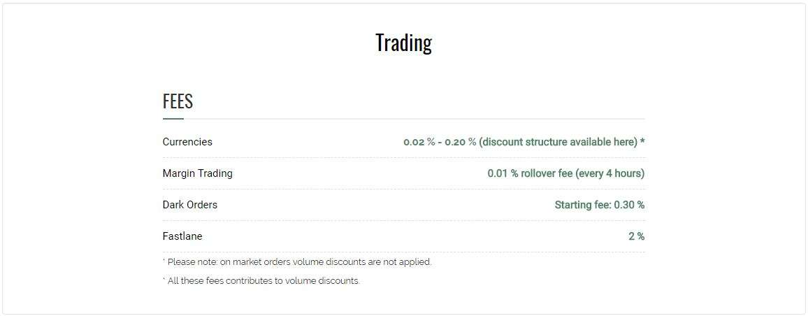Rock Trading Fees