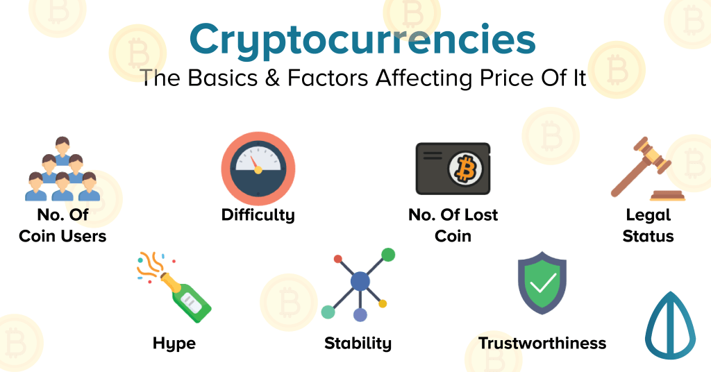 what affects cryptocurrency trading prices